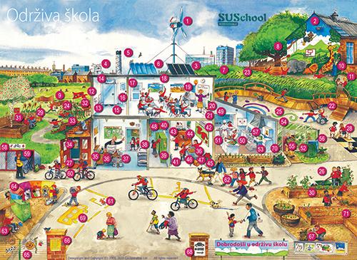 odrziva-skolal-poster