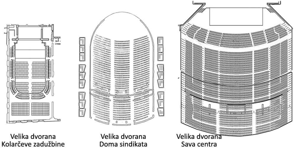FOTO 5 Uporedni prikaz postojecih koncertnih dvorana u Beogradu, u razmeri